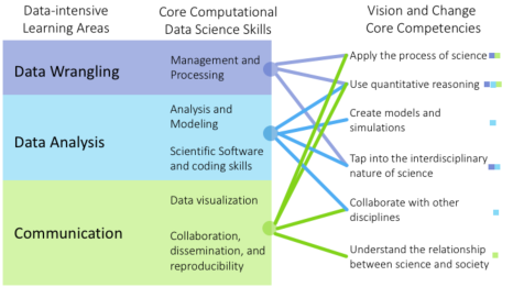 DataScienceComp